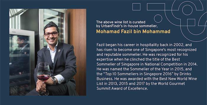 Mohamad Fazil bin Mohammad
